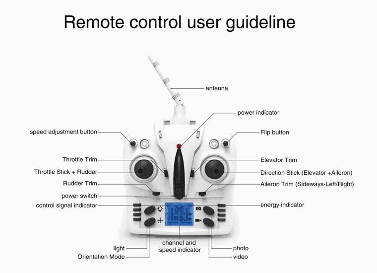 tarantula x6 radio control